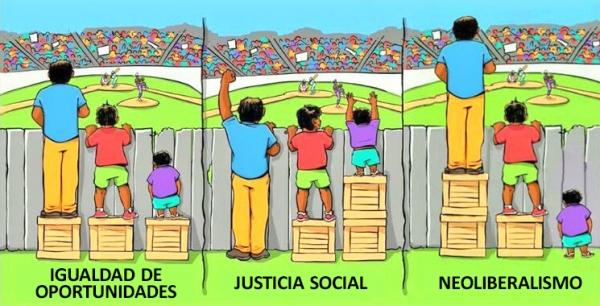 Igualdad de Oportunidades vs Justicia Social vs Neoliberalismo
